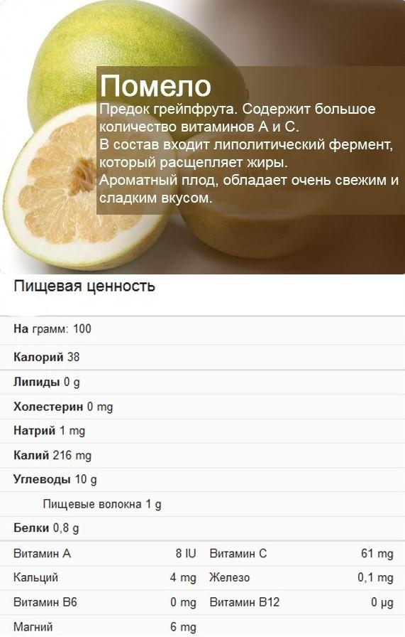 [BBBKEYWORD]. Можно ли похудеть на яблоках: калорийность, варианты диеты, показания и противопоказания, рекомендации и отзывы