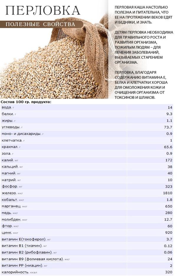 Перловка Свойства Похудение Отзывы. Перловка - польза и вред для похудения, диета и диетические блюда из крупы с рецептами